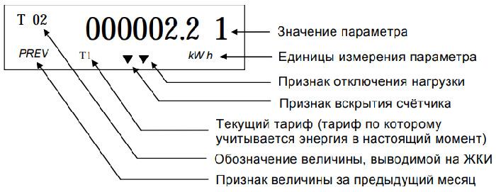 Расположение-информации-на-