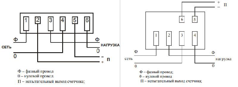 Схемы подключения счетчика в круглом корпусе B02 и D01 (на DIN-рейку.)