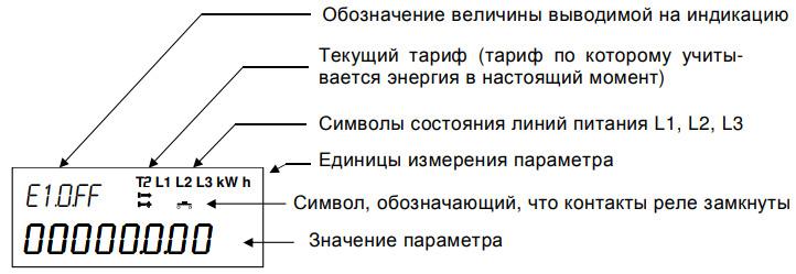 информация-на-жки-нева-323