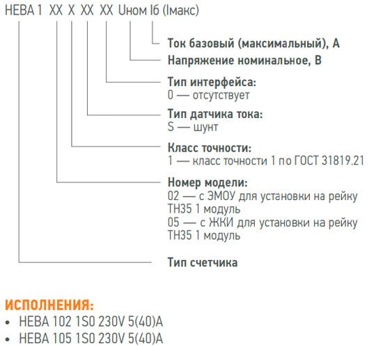 Расшифровка маркировки счётчиков Нева 102 и 105