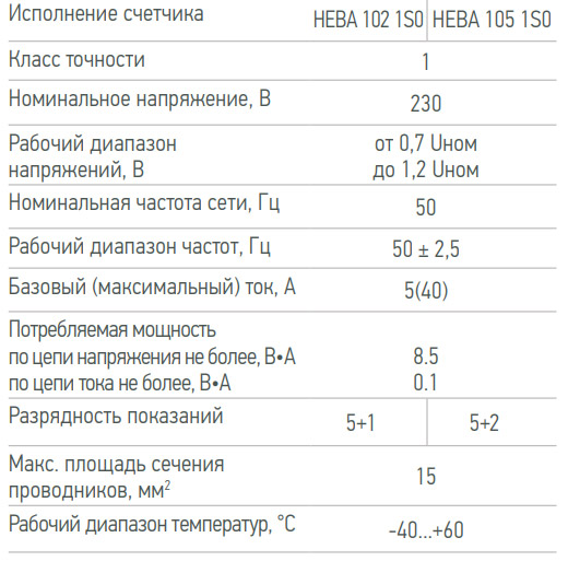 Технические характеристики Нева 102 и 105