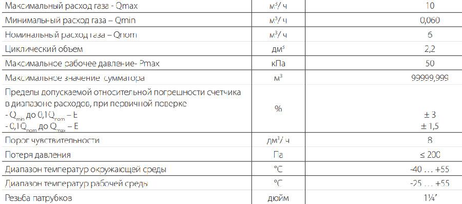 технические характеристики счётчика metrix G6
