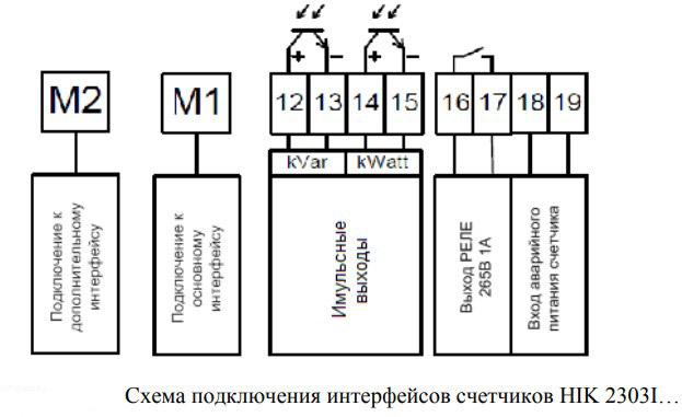 Интерфейс подключается по следующей схеме