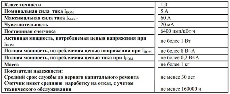 Технические характеристики счётчика НИК 2102