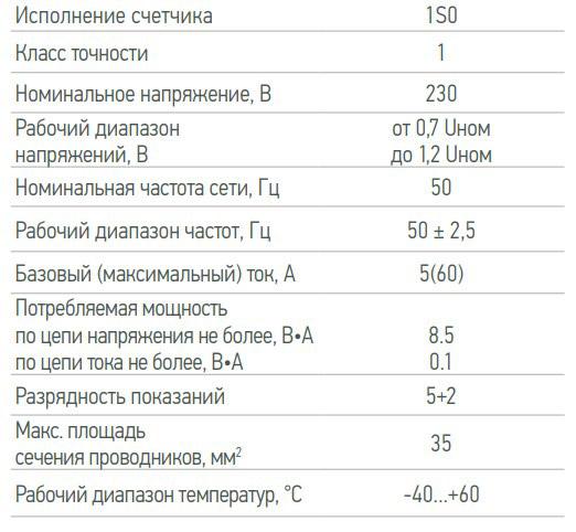 Технические характеристики счётчика НЕВА 104