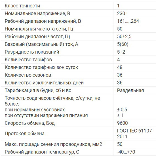 Технические характеристики НЕВА 112
