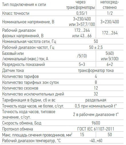 Технические характеристики Нева 314