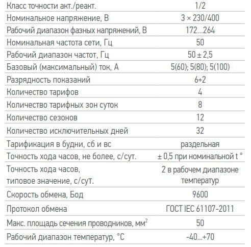 Технические характеристики Нева 324