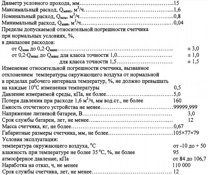 Технические характеристики счётчика Бетар СГБМ 1.6