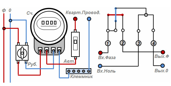 Схема подключения счетчика Вектор-1