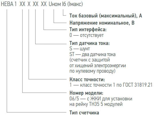 Расшифровка маркировки счётчиков Нева 106