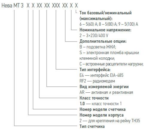Расшифровка маркировки счётчиков Нева 324