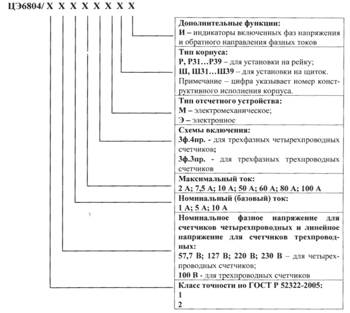 Расшифровка маркировки счётчика - Расшифровка маркировки счётчика - Энергомера ЦЭ6804