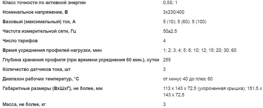Технические характеристики счётчика СЕ301