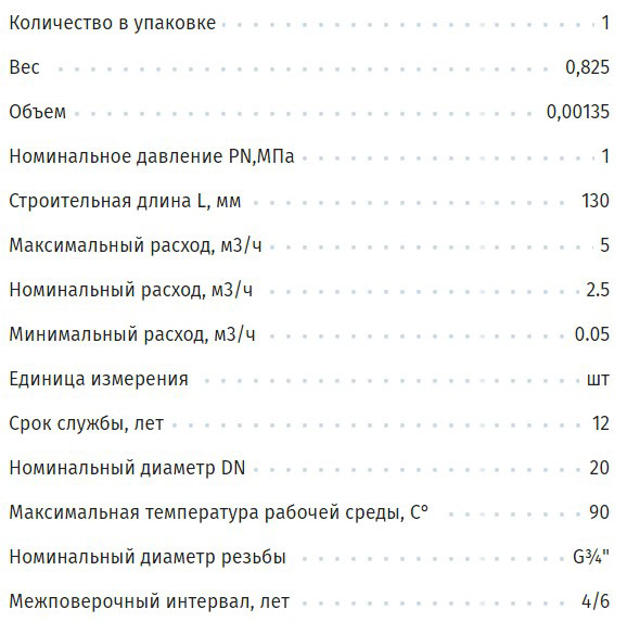 Технические характеристики счётчика СВК-20
