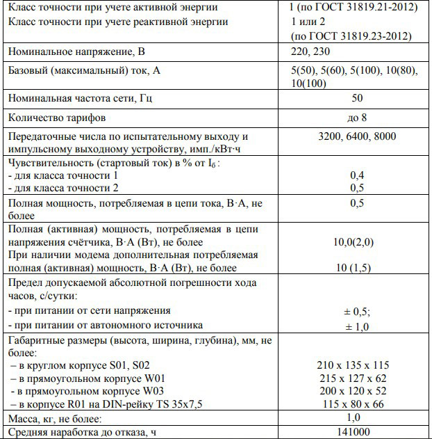 Технические характеристики счётчика ЦЭ2726