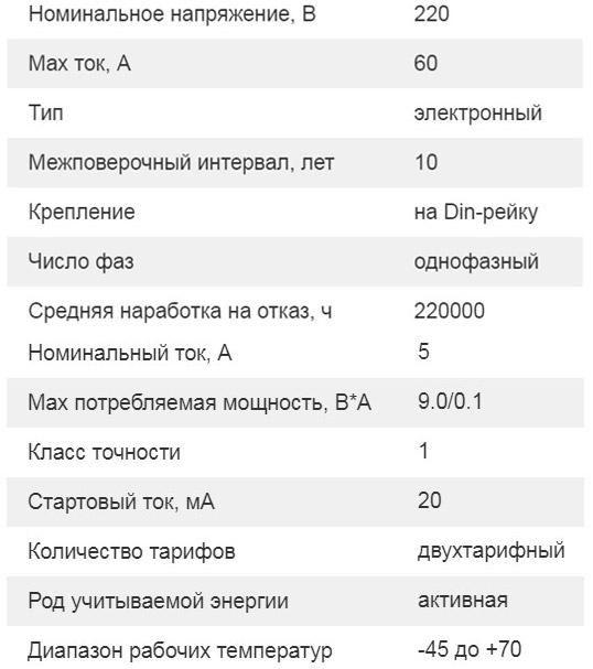 Технические характеристики счётчика СЕ102