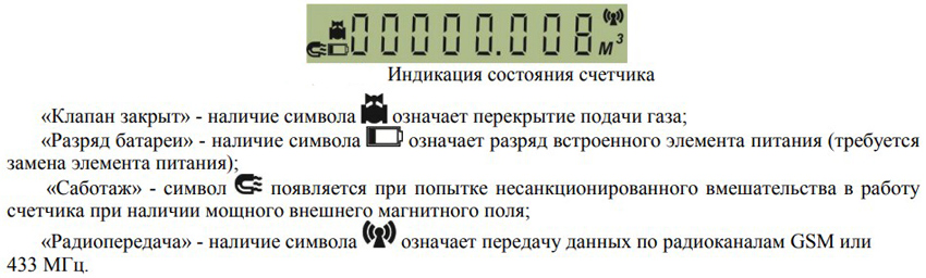 Обозначения символов на индикаторе