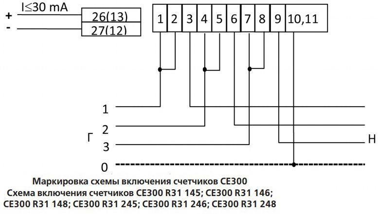 r31-145-146