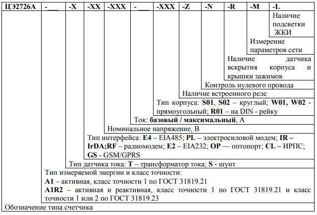 Расшифровка маркировки счётчиков ЦЭ2726