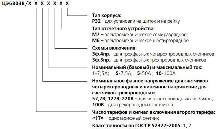 Расшифровка маркировки счётчиков ЦЕ6803В