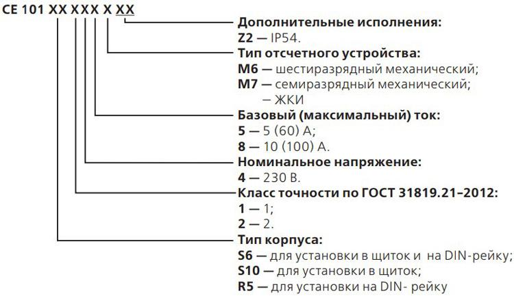 Расшифровка маркировки счётчиков СЕ101