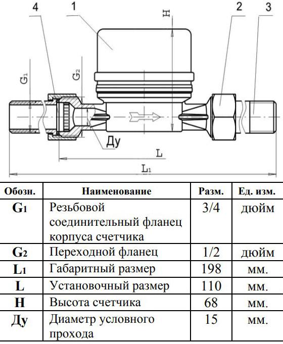 Габаритные и присоединительные размеры счётчика СВК-15