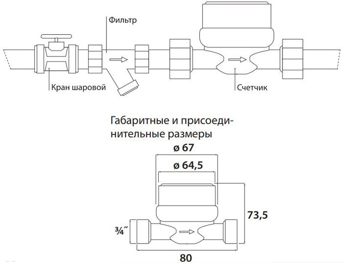 Схема водяного узла и габаритные, присоединительные размеры