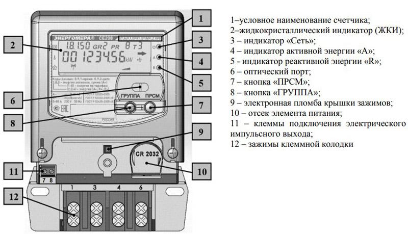 вид-счётчика-се208