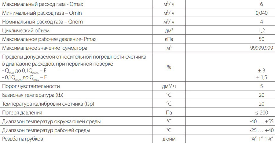 Технические характеристики счётчика Metrix G4