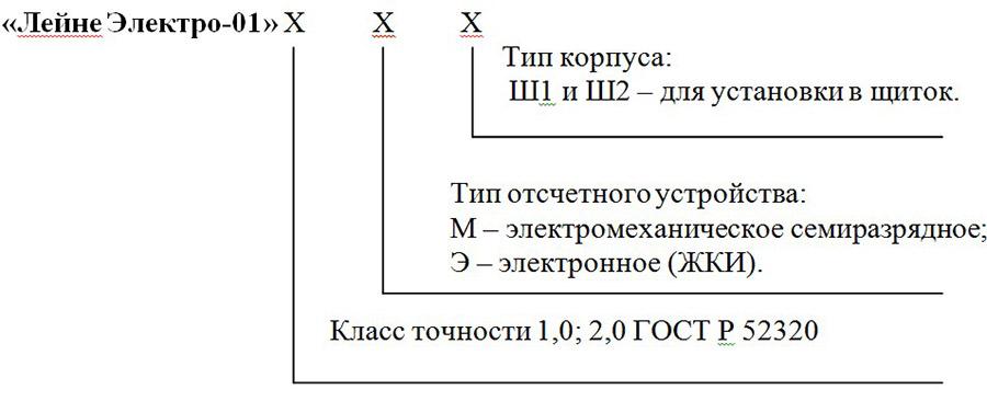 Расшифровка маркировки счётчика Лейне Электро-01