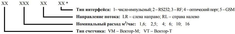 Расшифровка маркировки счётчиков Вектор