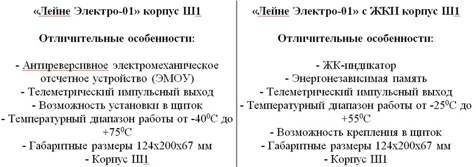 Различия счётчика Лейне Электро-01 с М и Э таблом