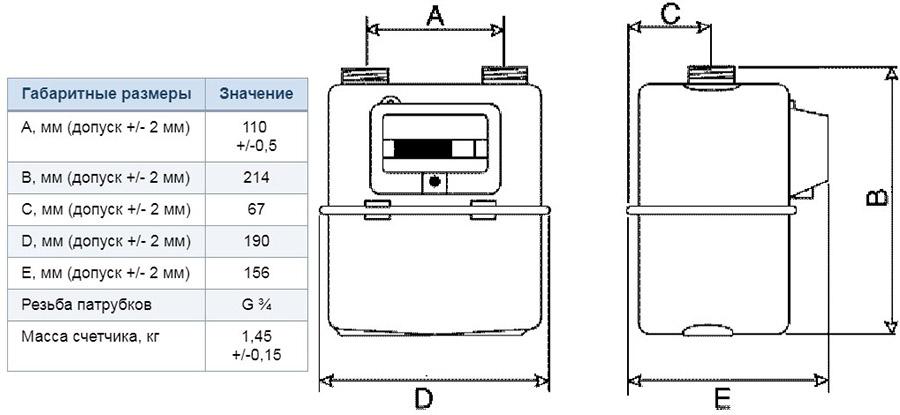 Габаритные размеры счётчика Gallus G4