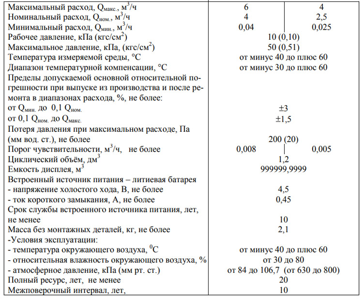 Технические характеристики счётчика СГБЭТ G4