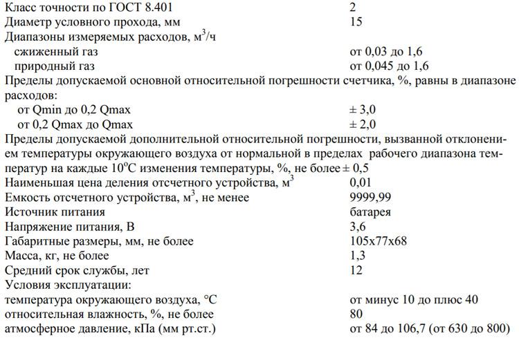 Технические характеристики счётчика СГ-1