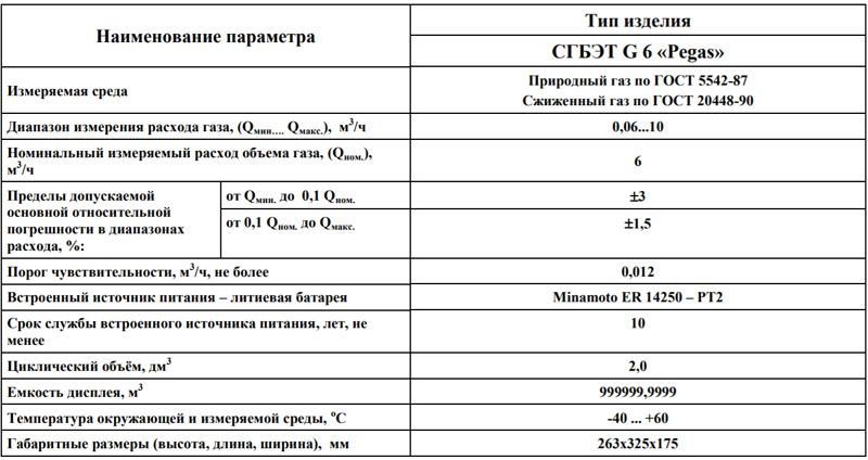 Технические характеристики счётчика СГБЭТ G6