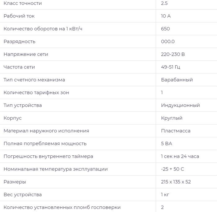 Технические характеристики счётчика СО-2