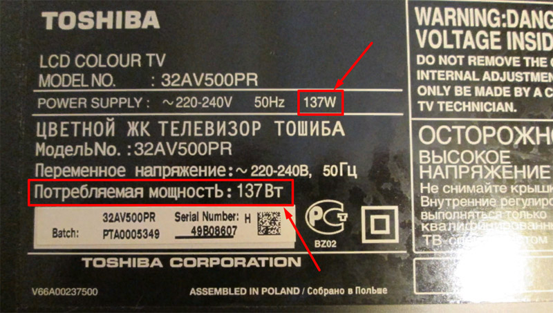 характеристики телевизоров