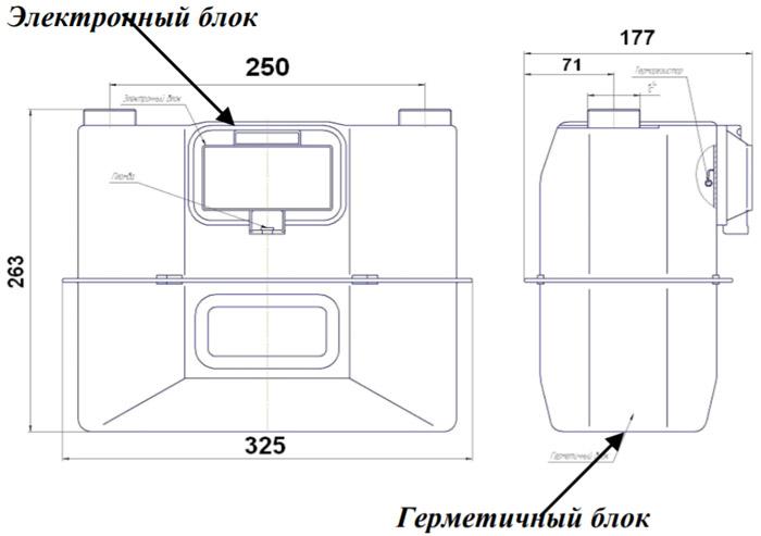 Габаритные размеры счётчика СГБЭТ G6