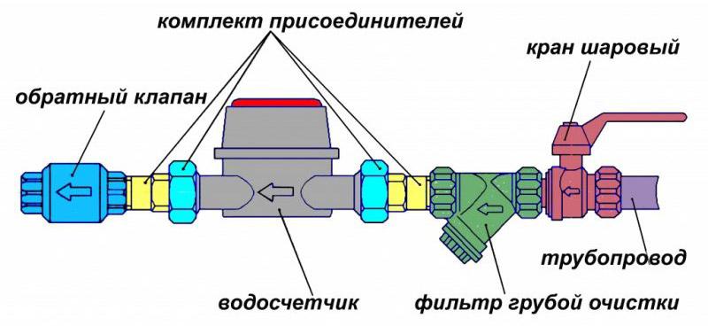 схема-монтажа
