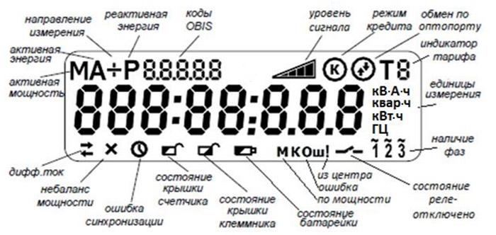 индикатор матрица