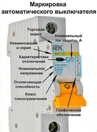 Расшифровка надписей на автомате